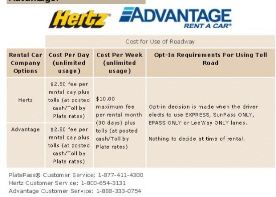 Car Rental Toll Pass schemes - theDIBB
